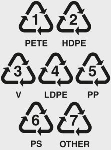7 Plastic categories