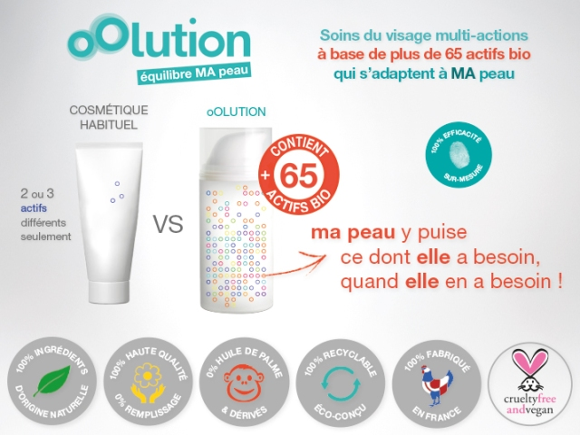 oOlution_differences